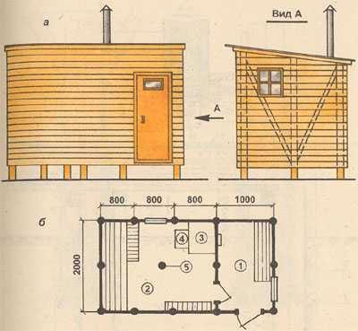 Строим баню из подручных материалов