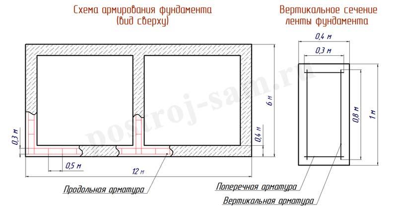 расчет количества арматуры для ленточного фундамента