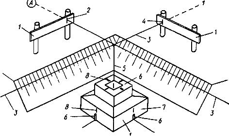 Схема разбивки осей стаканного фундамента