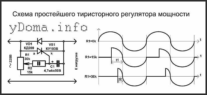 Схема простейшего тиристорного регулятора температуры паяльника