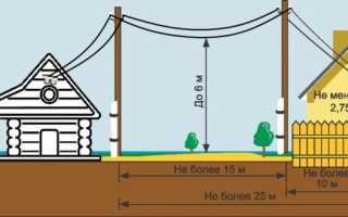 На каком расстоянии от дома можно строить баню: пожарная норма СНиП и закон