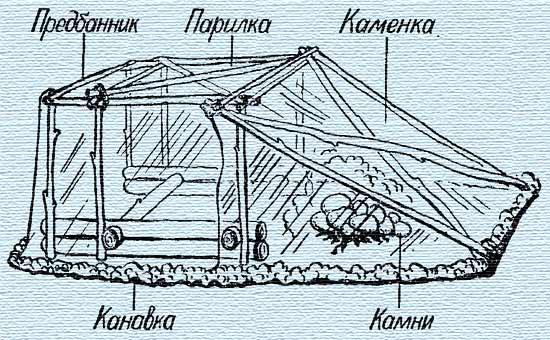 Вариант конструкции переносной бани