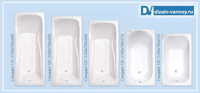 размеры ванны
