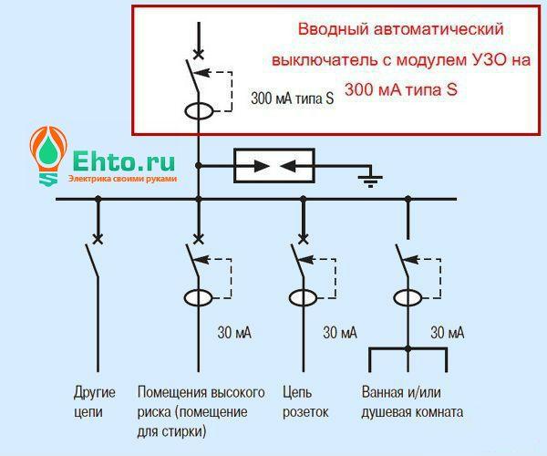 uzo-protiv-pozhara-4.jpg