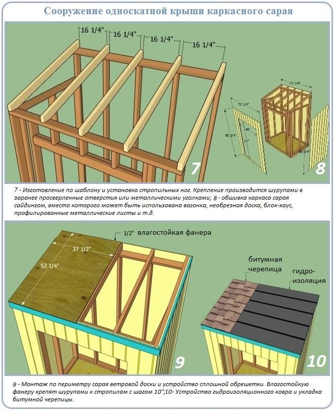 Как сделать простую односкатную крышу небольшого сарая
