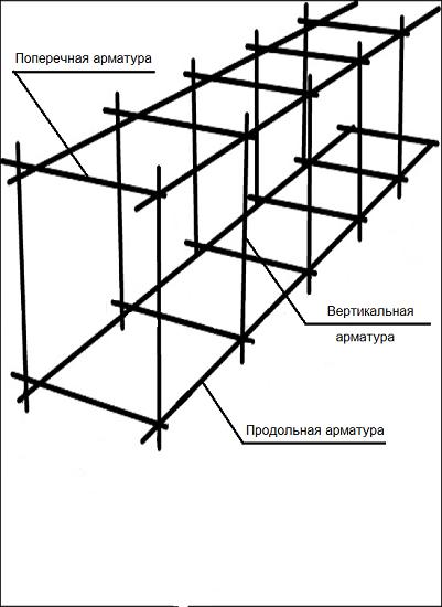 Чертеж соединения поясов отдельными перемычками