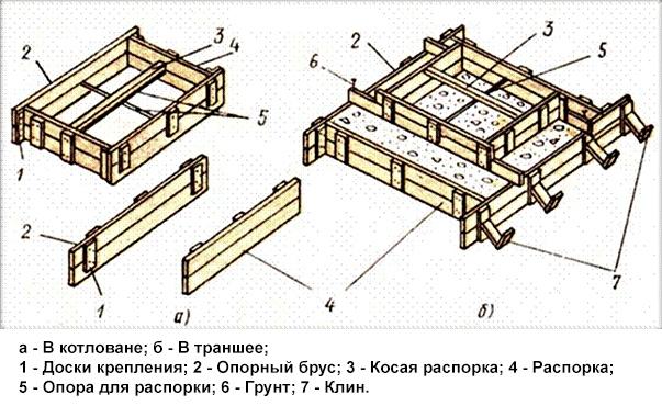 Схема щитов для опалбуки