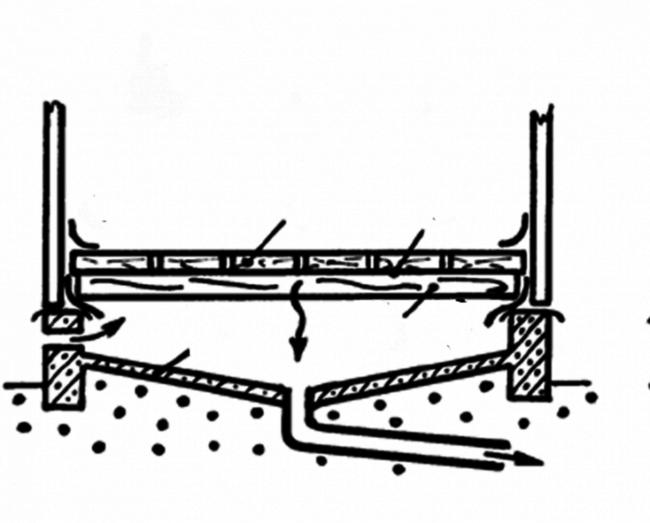 Сток в канализацию