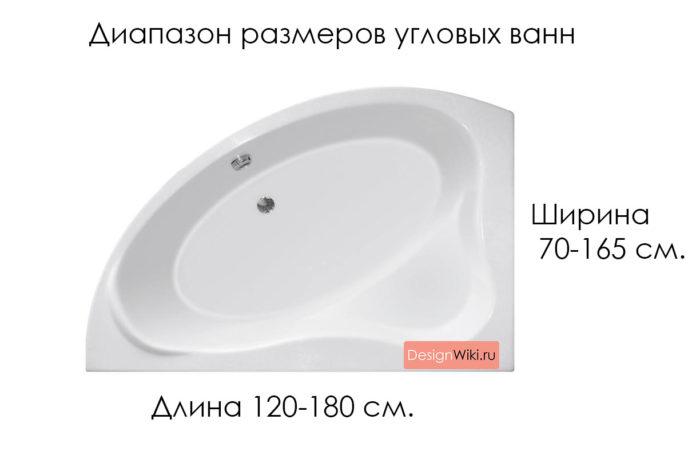 Размеры акриловых ванн угловых