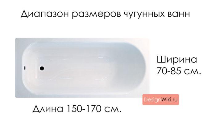 Размеры чугунных ванн диапазон