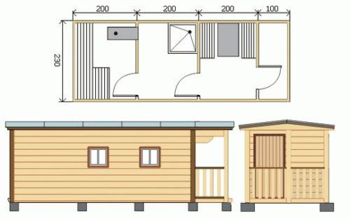Мобильная баня: проекты, как выбрать