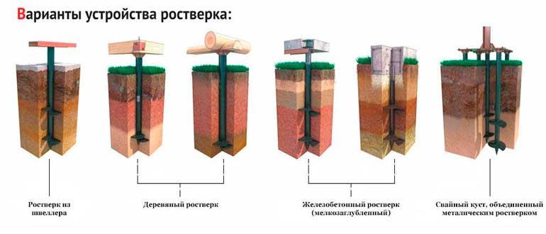 svayno-rostverkovyy-fundament-plyusy-i-minusy