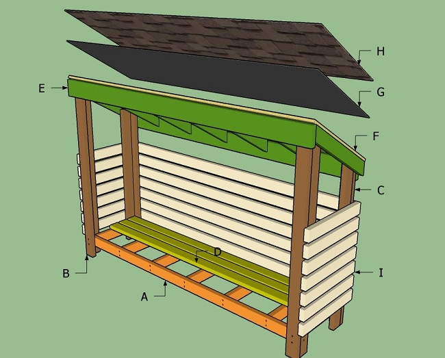 проект дровяника из бруса и дерева