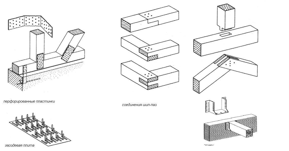 Варианты соединения деревянных элементов каркаса