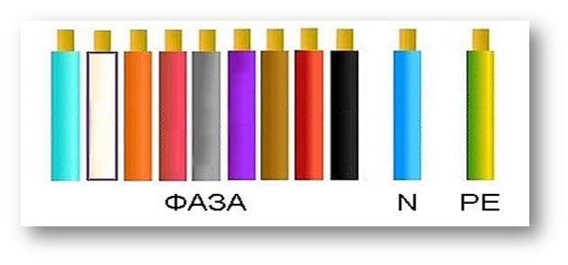 Провода могут быть раскрашены такими цветами