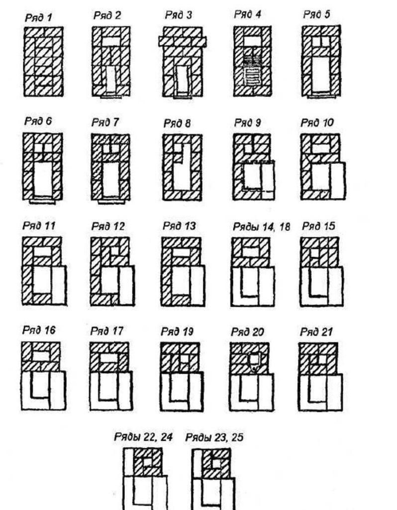 Схема кладки печи из кирпича своими руками